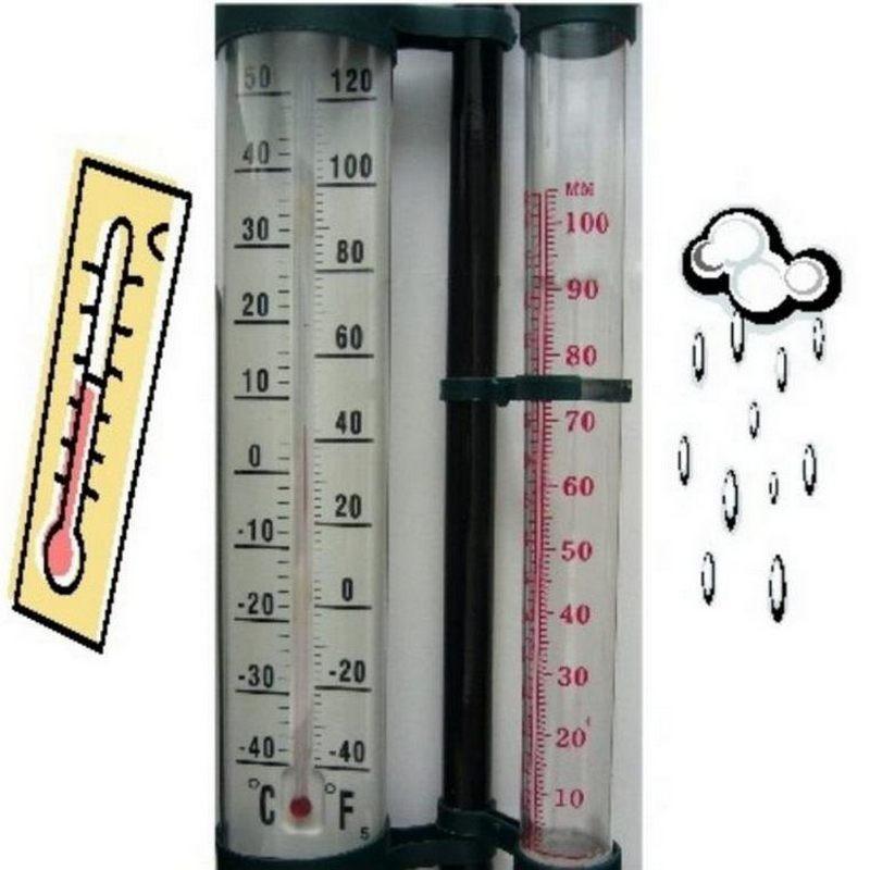 Termometro Pluviometro Anemometro E Segnavento Da Esterno E Giardino Me la consigliato mio figliogennarome la consigliato mio figlio lui lo usa da anni ed è un meraviglioso termometro da cibo5. termometro esterno da giardino